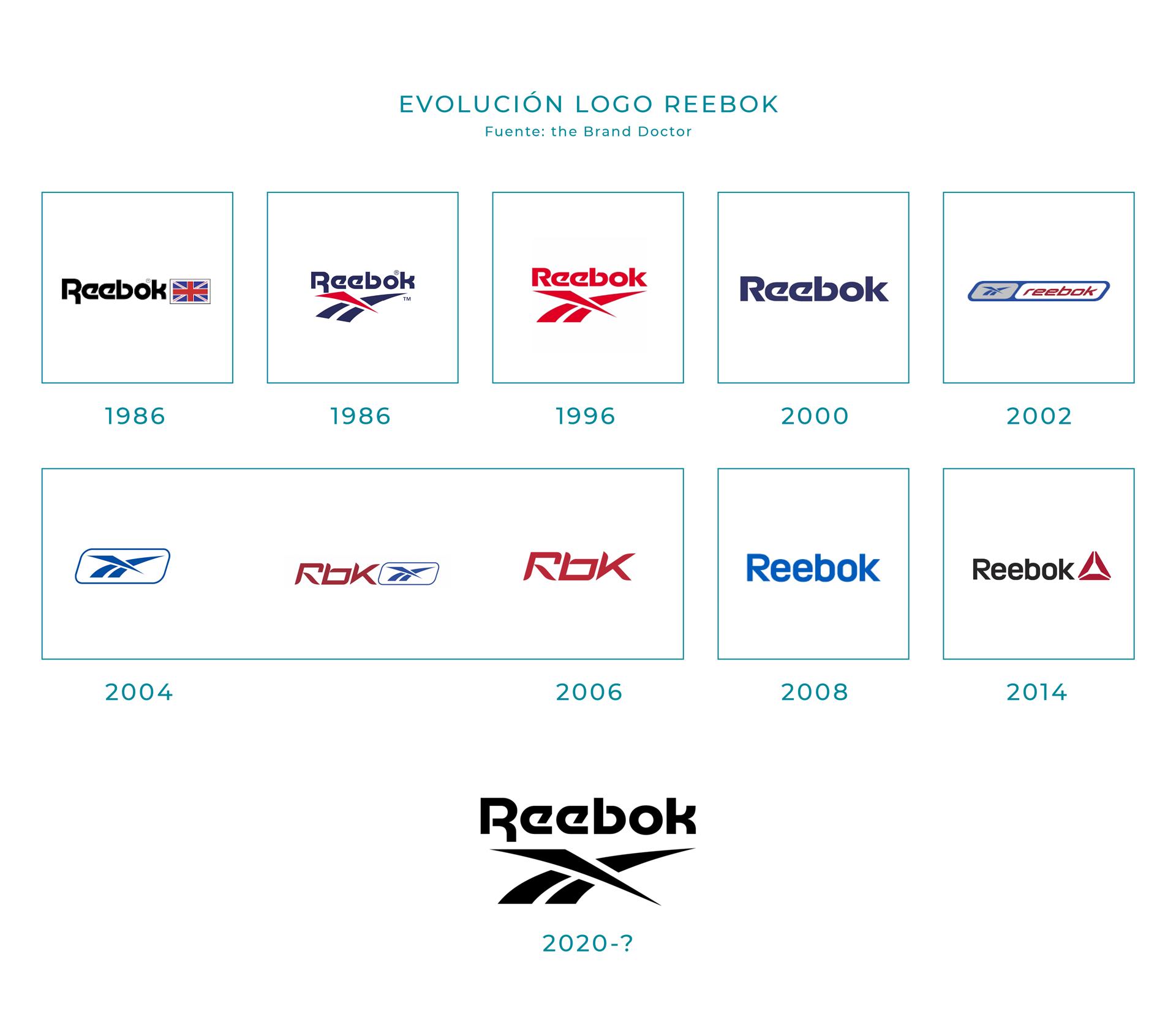 Evolución del logotipo de Reebok desde 1986
