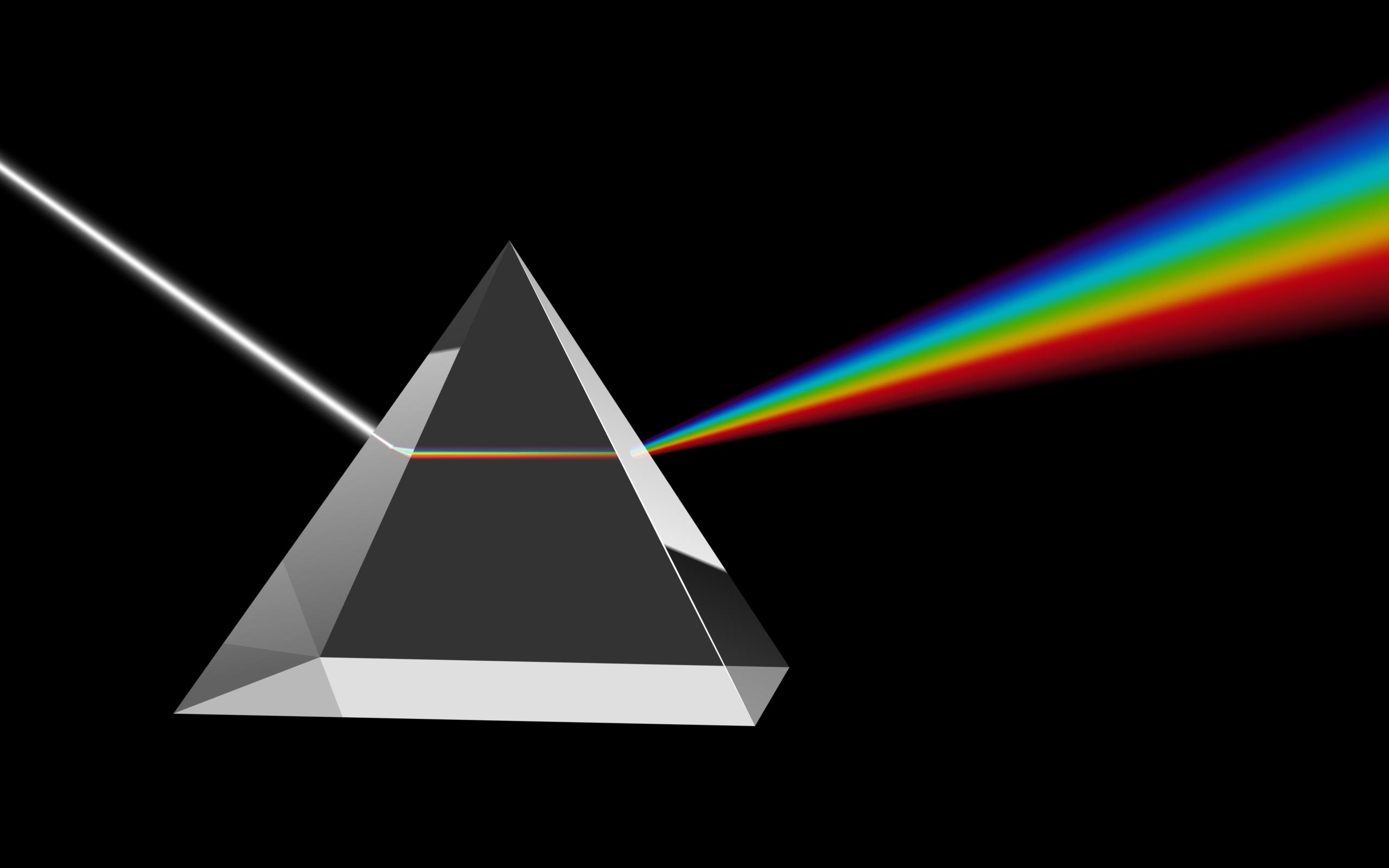 Prisma de Identidad de Marca: el Prisma de Kapferer